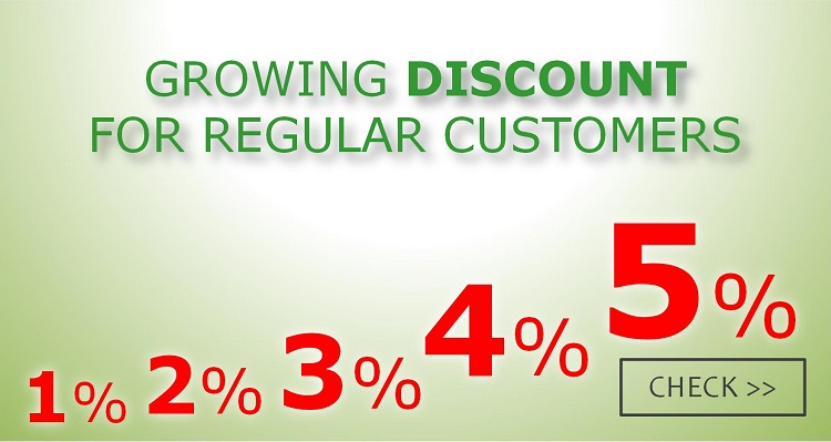 Growing discount